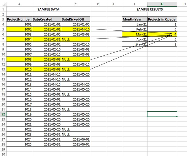 SAMPLE_data_results